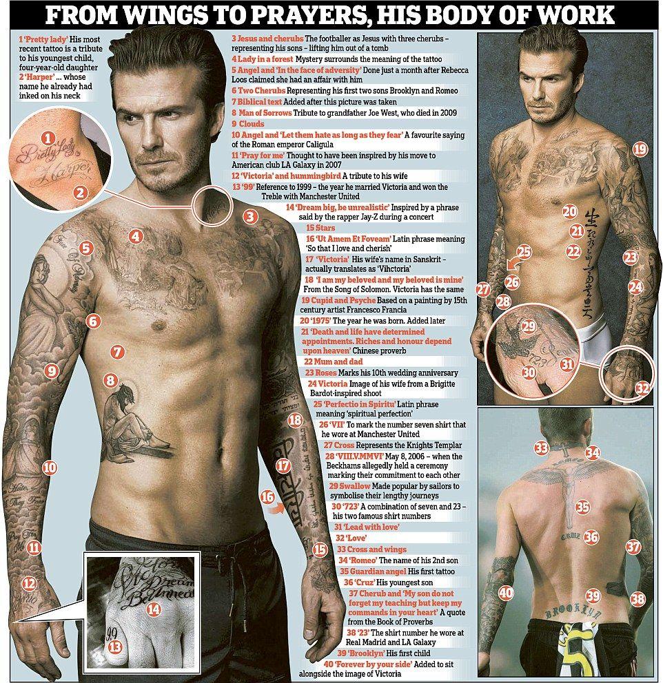 40 татуировок Дэвида Бекхэма