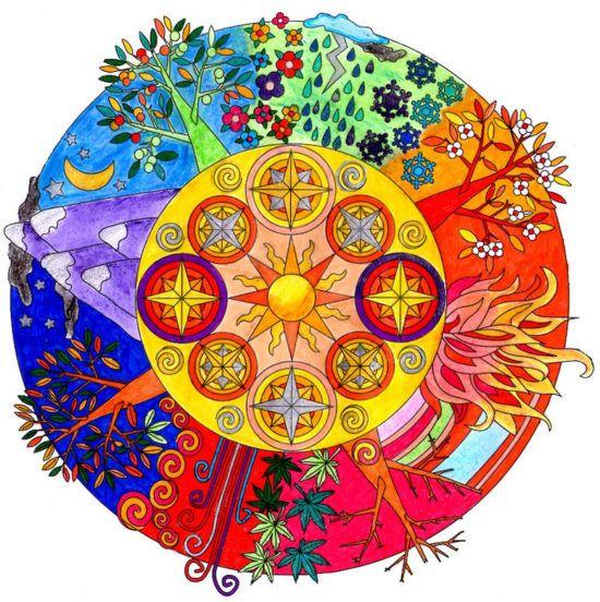 Мандала. Цвет, символы и значение
